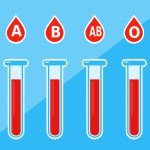 Is A Blood Type Diet Right For You?